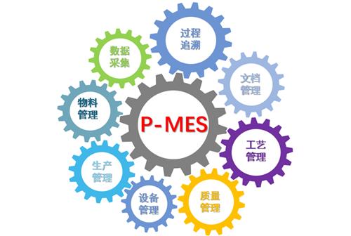 P-MES系统