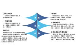 富阳P-DMS文档管理
